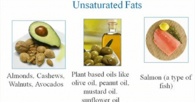 Image showing foods rich in unsaturated fats